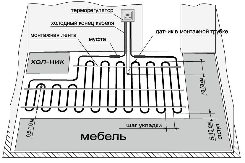 Укладка кабеля теплого пола под плитку своими руками